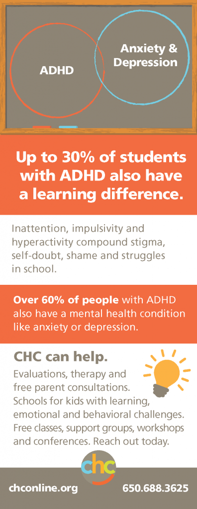 Learning Differences — Anxiety and Depression - CHC EdRev