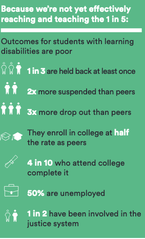 NCLD report 527